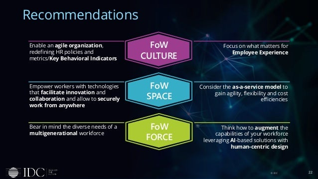 © IDC 22 Recommendations Enable an agile organization, redefining HR policies and metrics/Key Behavioral Indicators Focus ...