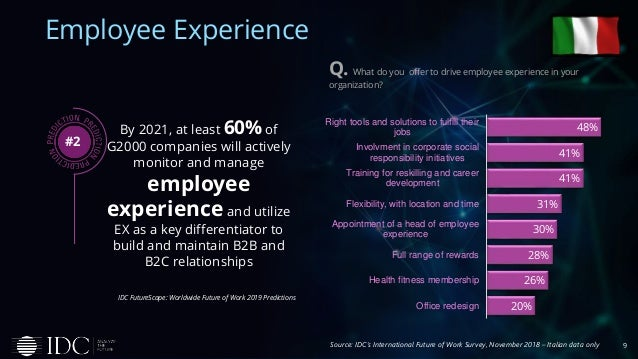 9 Employee Experience By 2021, at least 60% of G2000 companies will actively monitor and manage employee experience and ut...