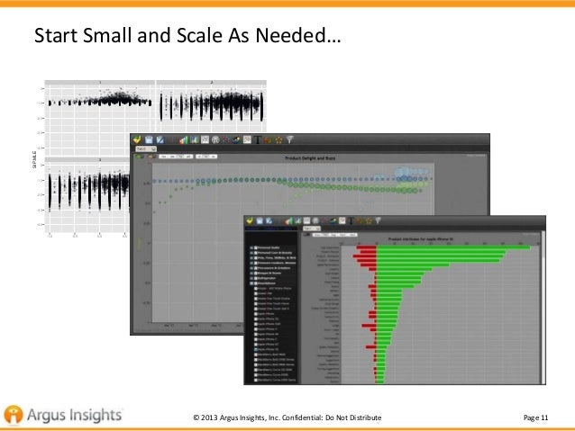 Start Small and Scale As Needed… 1  2  0  -10  -20  -30 Phrase.Count 500  SIP.MLE  -40  1000 3  1500  4  2000  0  2500 300...