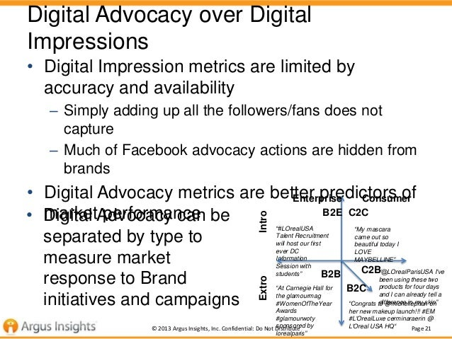 Digital Advocacy over Digital Impressions • Digital Impression metrics are limited by accuracy and availability – Simply a...