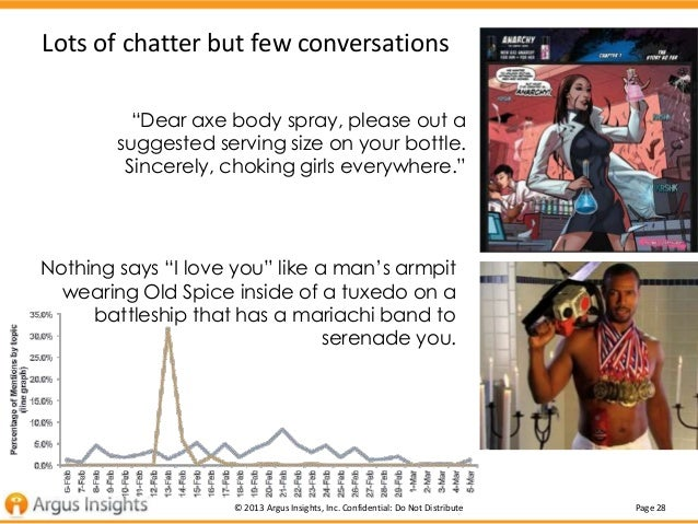 """Lots of chatter but few conversations """"Dear axe body spray, please out a suggested serving size on your bottle. Sincerely,..."""