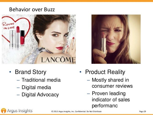 Behavior over Buzz  • Brand Story  • Product Reality  – Traditional media – Digital media – Digital Advocacy  – Mostly sha...