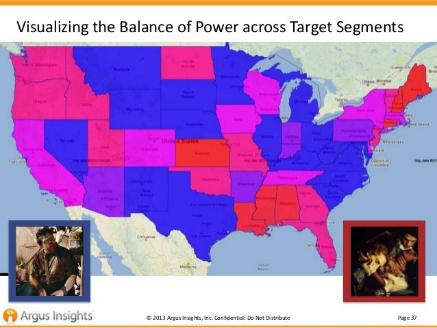Visualizing the Balance of Power across Target Segments  © 2013 Argus Insights, Inc. Confidential: Do Not Distribute  Page...