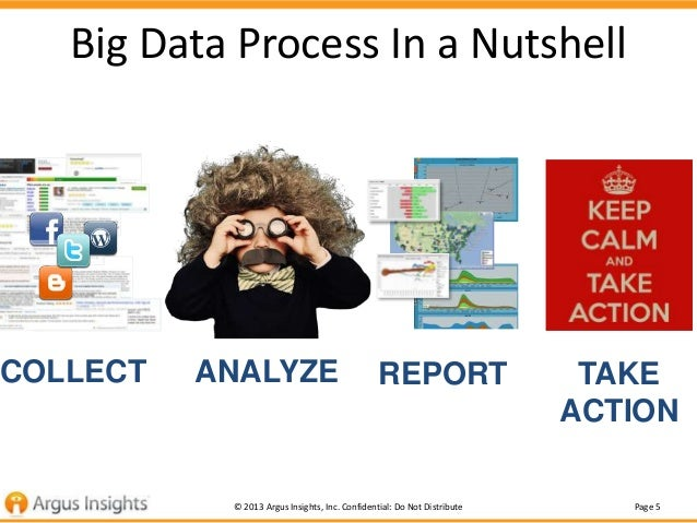 Big Data Process In a Nutshell  COLLECT  ANALYZE  REPORT  © 2013 Argus Insights, Inc. Confidential: Do Not Distribute  TAK...