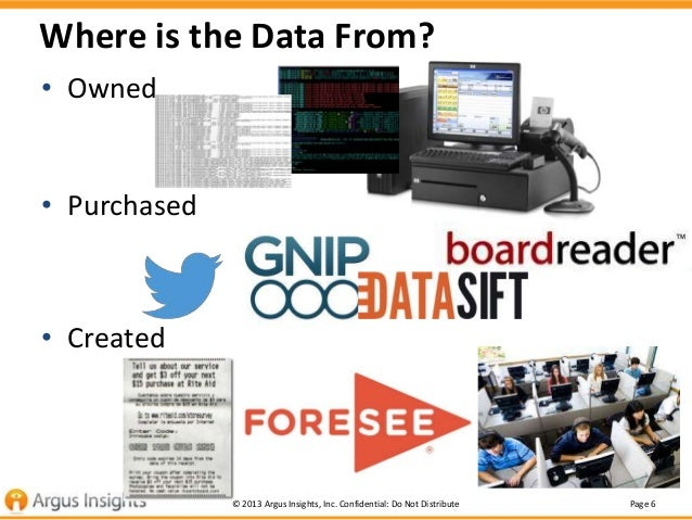 Where is the Data From? • Owned  • Purchased  • Created  © 2013 Argus Insights, Inc. Confidential: Do Not Distribute  Page...