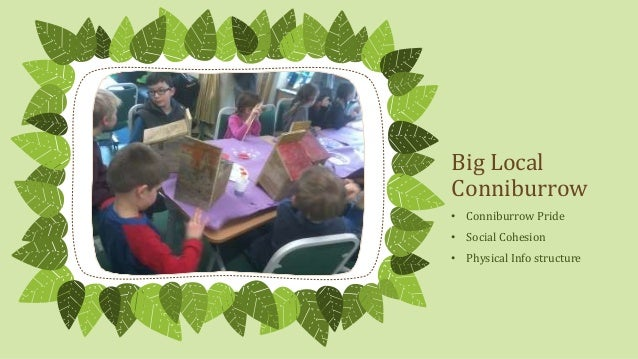 Big Local Conniburrow • Conniburrow Pride • Social Cohesion • Physical Info structure