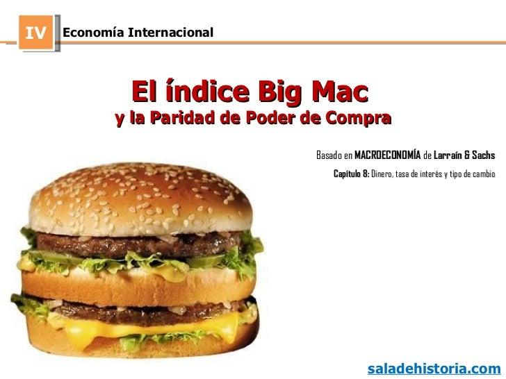 Indice Big Mac The Economist