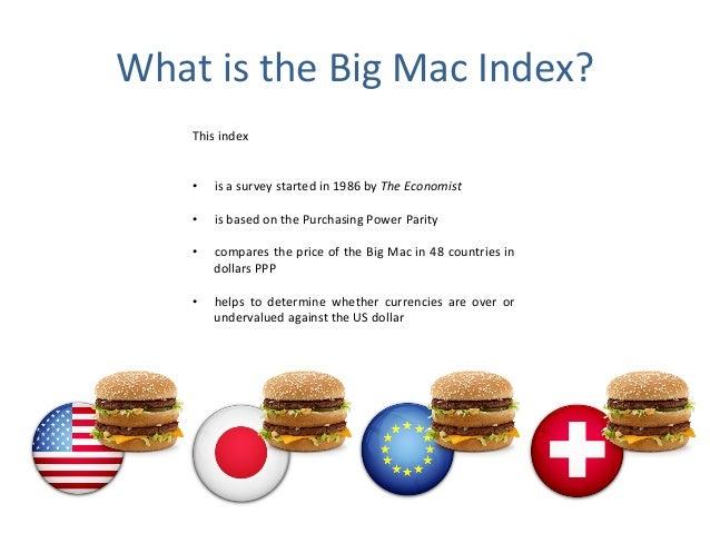 big mac ppp