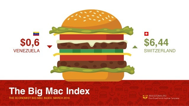 Bigmac index powerpoint template free toneelgroepblik Images