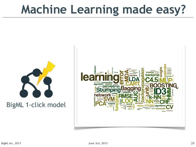how to make machine learning