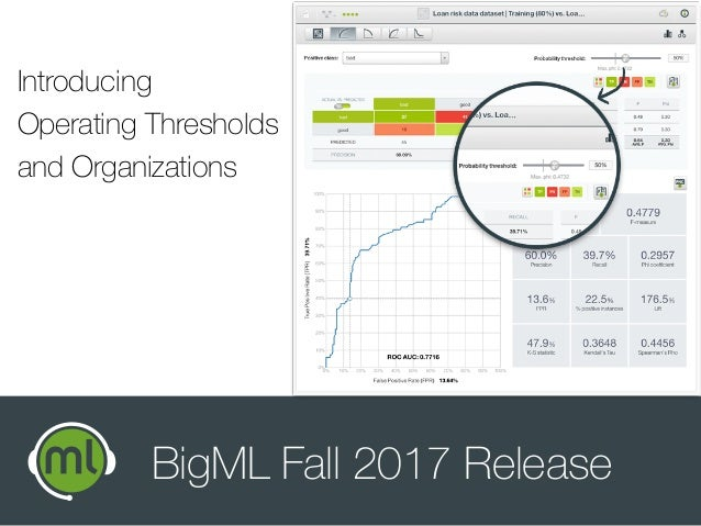 Introducing Operating Thresholds and Organizations BigML Fall 2017 Release