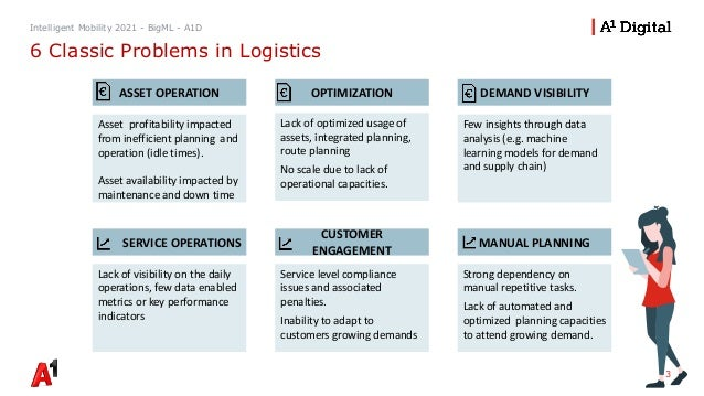Intelligent Mobility: Business Value of IoT and ML in Logistics Slide 3
