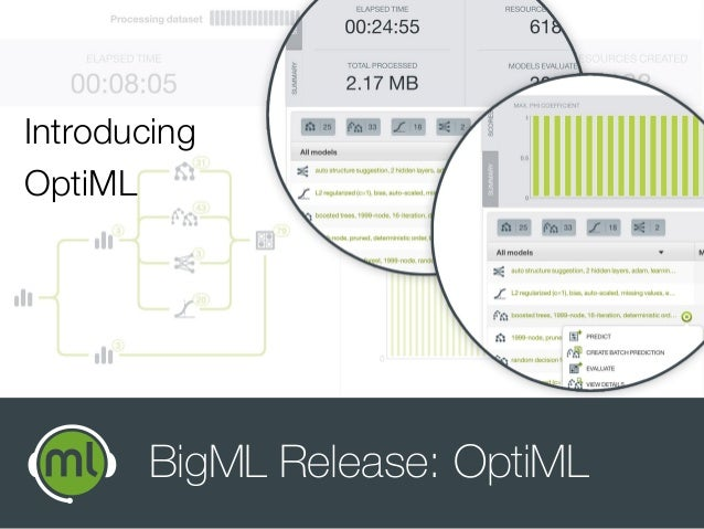 Introducing OptiML BigML Release: OptiML