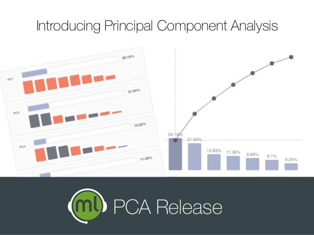 Introducing Principal Component Analysis PCA Release