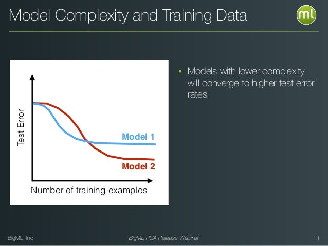 BigML, Inc BigML PCA Release Webinar Model Complexity and Training Data 11 • Models with lower complexity will converge to...