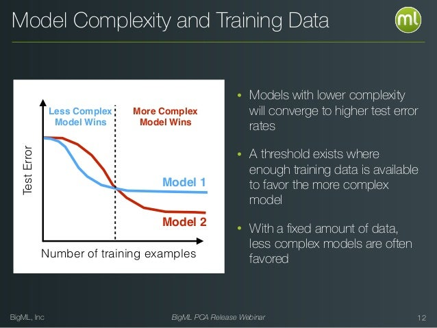 BigML, Inc BigML PCA Release Webinar Model Complexity and Training Data 12 • Models with lower complexity will converge to...