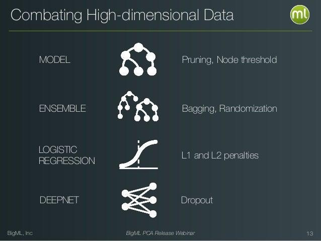 BigML, Inc BigML PCA Release Webinar Combating High-dimensional Data 13 MODEL Pruning, Node threshold ENSEMBLE Bagging, Ra...