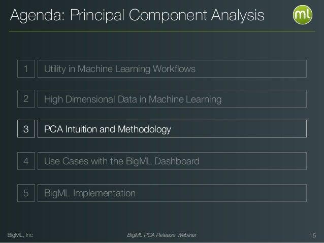 BigML, Inc BigML PCA Release Webinar Agenda: Principal Component Analysis 15 1 Utility in Machine Learning Workflows 2 High...