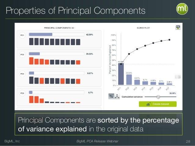 BigML, Inc BigML PCA Release Webinar 28 Properties of Principal Components Principal Components are sorted by the percenta...