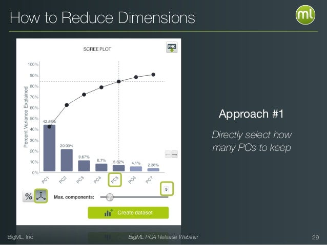 BigML, Inc BigML PCA Release Webinar 29 How to Reduce Dimensions Approach #1 Directly select how many PCs to keep