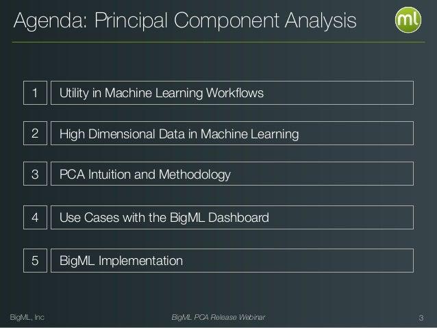 BigML, Inc BigML PCA Release Webinar Agenda: Principal Component Analysis 3 1 Utility in Machine Learning Workflows 2 High ...