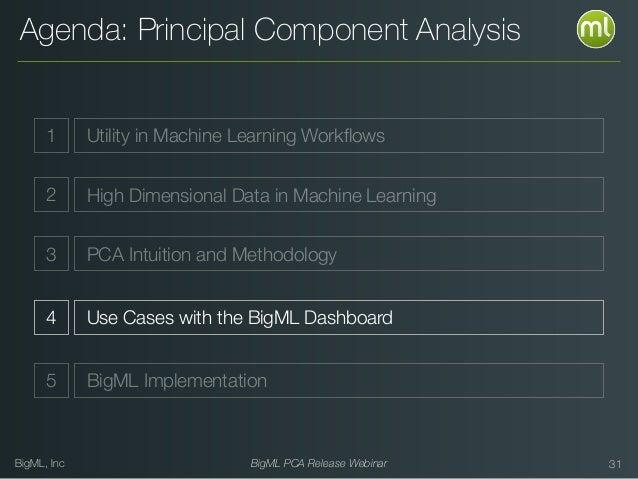 BigML, Inc BigML PCA Release Webinar Agenda: Principal Component Analysis 31 1 Utility in Machine Learning Workflows 2 High...