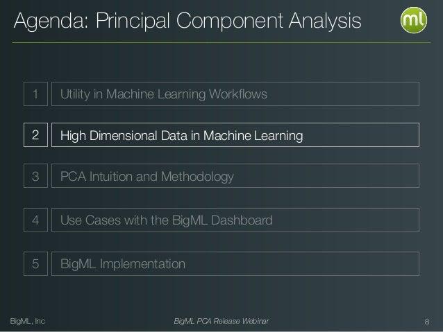 BigML, Inc BigML PCA Release Webinar Agenda: Principal Component Analysis 8 1 Utility in Machine Learning Workflows 2 High ...
