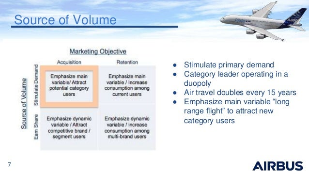 segmentation variables boeing Because of such variables, an automobile company must identify the different   will serve the larger market segments (mass marketing) and ignore niches  for  example, the boeing company (united states) designs its 747 planes.