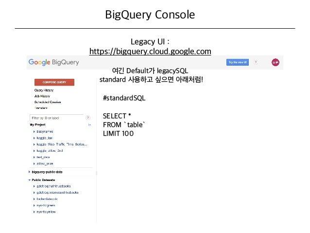 BigQuery의 모든 것(기획자, 마케터, 신입 데이터 분석가를 위한