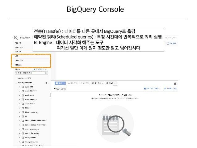 https://cloud.google.com/bigquery/docs/reference/standard-sql/data-types
