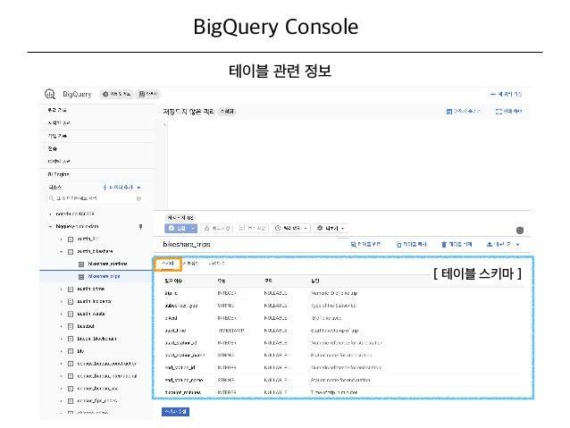 https://cloud.google.com/bigquery/docs/reference/standard-sql/arrays