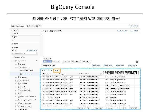 https://cloud.google.com/bigquery/docs/reference/standard-sql/arrays#arrays-and-aggregation