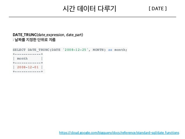 [ GS URL ] [ Table ] [ ( ] [ , ] [ ]
