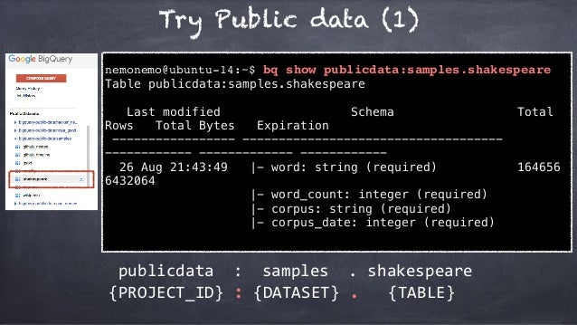 Big query - Command line tools and Tips - (MOSG)