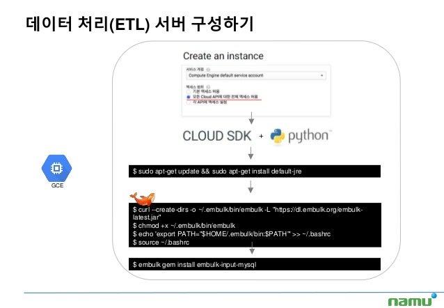 데이터 처리(ETL) 서버 구성하기 $ sudo apt-get update && sudo apt-get install default-jre $ embulk gem install embulk-input-mysql $ cu...