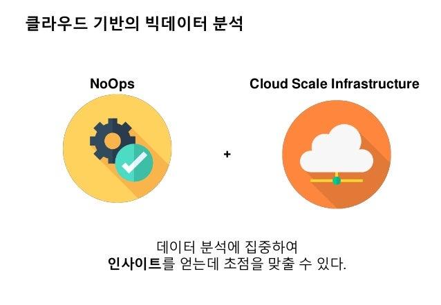 클라우드 기반의 빅데이터 분석 Cloud Scale InfrastructureNoOps 데이터 분석에 집중하여 인사이트를 얻는데 초점을 맞출 수 있다. +