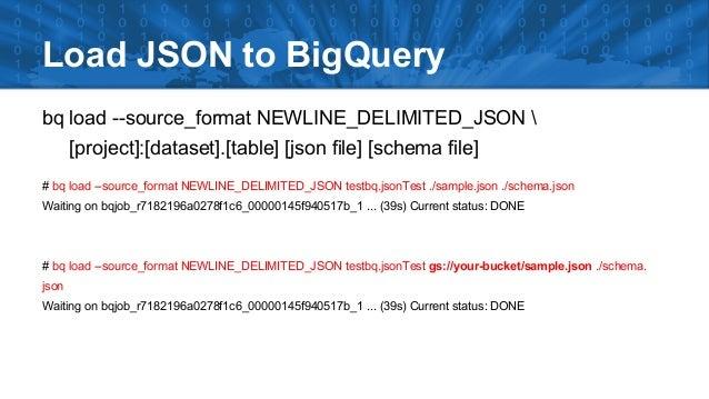 BigQuery implementation