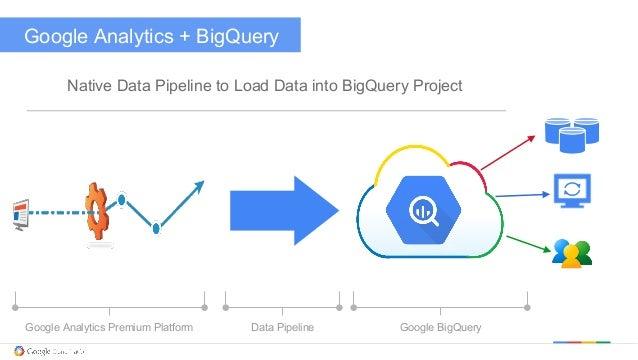 Connecta Event: Big Query och dataanalys med Google Cloud