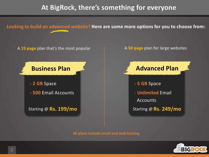 Bigrocks do it yourself website builder tool 8 solutioingenieria Image collections