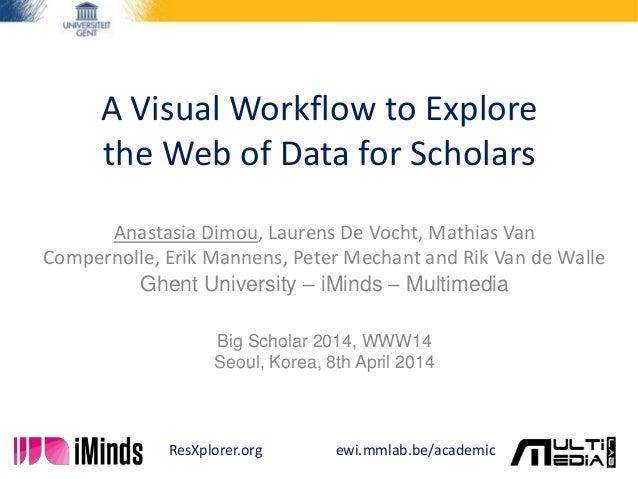 A Visual Workflow to Explore the Web of Data for Scholars Anastasia Dimou, Laurens De Vocht, Mathias Van Compernolle, Erik...