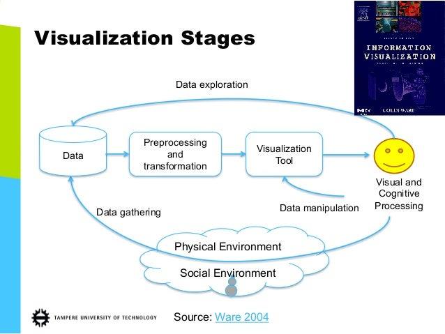 Big social data analytics - social network analysis