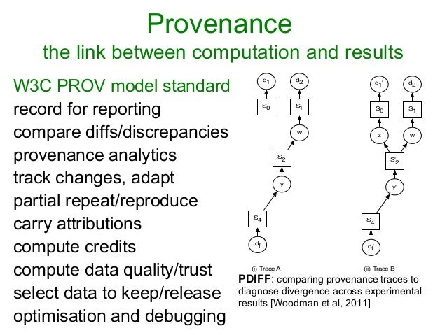 Provenance the link between computation and results W3C PROV model standard record for reporting compare diffs/discrepanci...