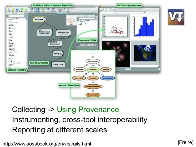 [Freire]http://www.aosabook.org/en/vistrails.html Collecting -> Using Provenance Instrumenting, cross-tool interoperabilit...