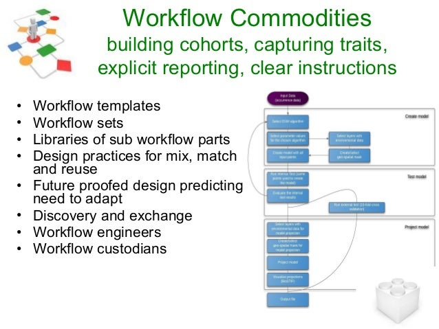 Workflow Commodities building cohorts, capturing traits, explicit reporting, clear instructions • Workflow templates • Wor...