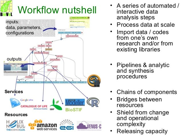 BioSTIF inputs: data, parameters, configurations outputs Workflow nutshell • A series of automated / interactive data anal...