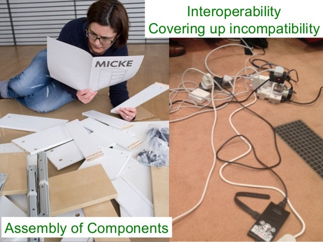Assembly of Components Interoperability Covering up incompatibility