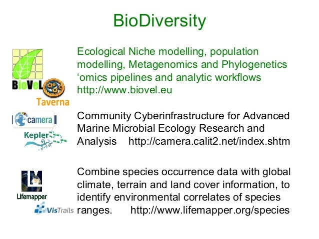 Ecological Niche modelling, population modelling, Metagenomics and Phylogenetics 'omics pipelines and analytic workflows h...