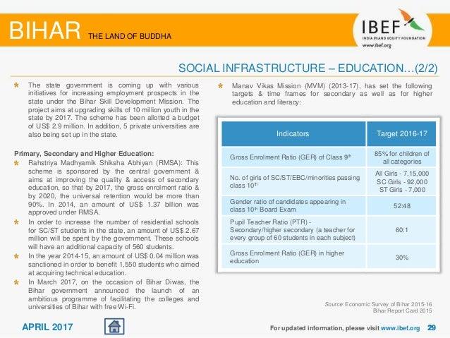 Sharif 2017 bihar girl numbers BSEB (Bihar