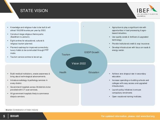 Bihar State Report - February 2018