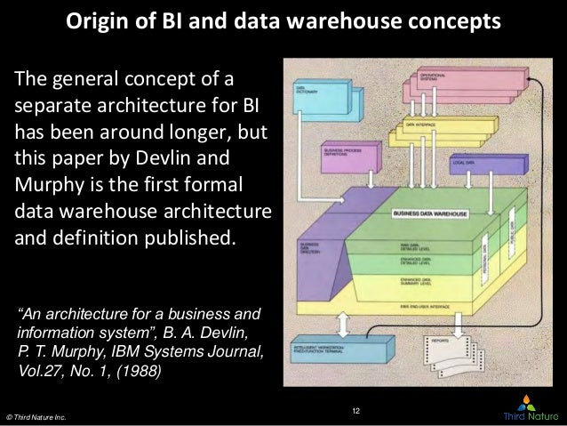 © Third Nature Inc. Origin of BI and data warehouse concepts The general concept of a separate architecture for BI has bee...